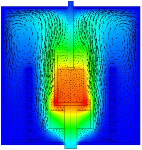 flow vectors and temperature distribution in TSSG of SiC